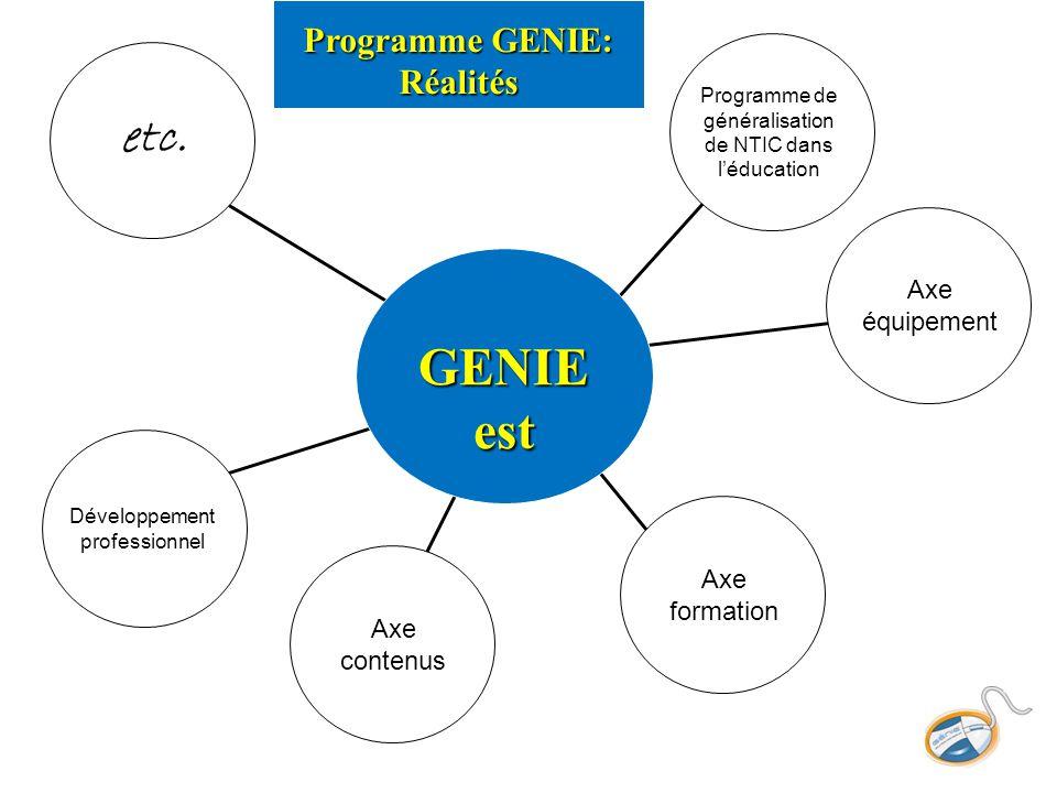 Programme de généralisation de NTIC dans l'éducation Développement professionnel Axe contenus Axe formation GENIE est etc. Axe équipement Programme GE
