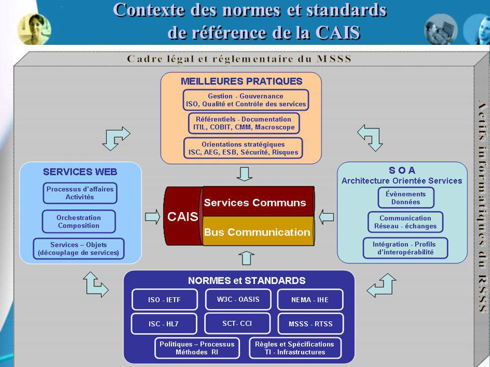 15 Contexte des normes et standards de référence de la CAIS