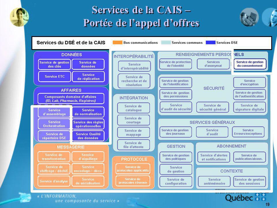 19 Services de la CAIS – Portée de l'appel d'offres