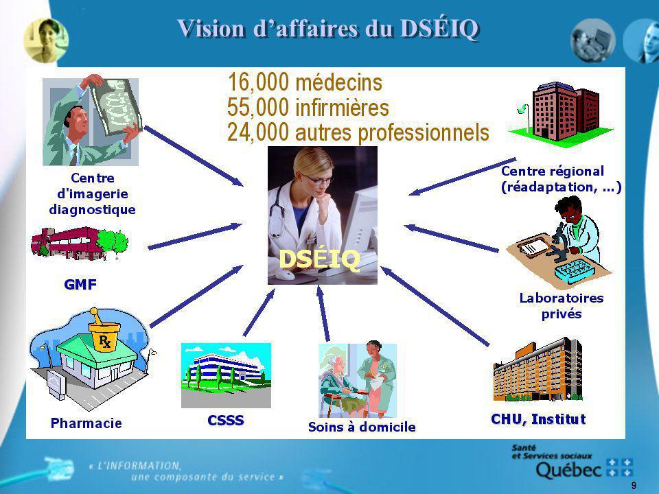 9 Vision d'affaires du DSÉIQ