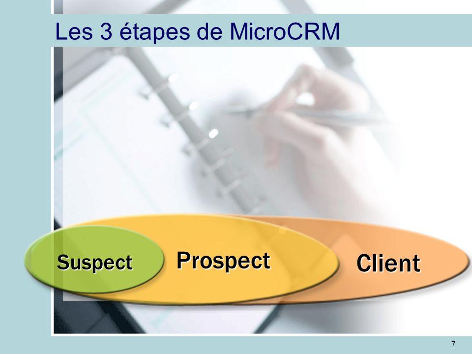 7 Les 3 étapes de MicroCRM Client Prospect Suspect Import de Fichiers Pages Jaunes Dune & Bradstreet CCI Etc… Connaissance des Contacts de l'entreprise Suivi des actions Victoire : Suivi du client Offres personnalisées