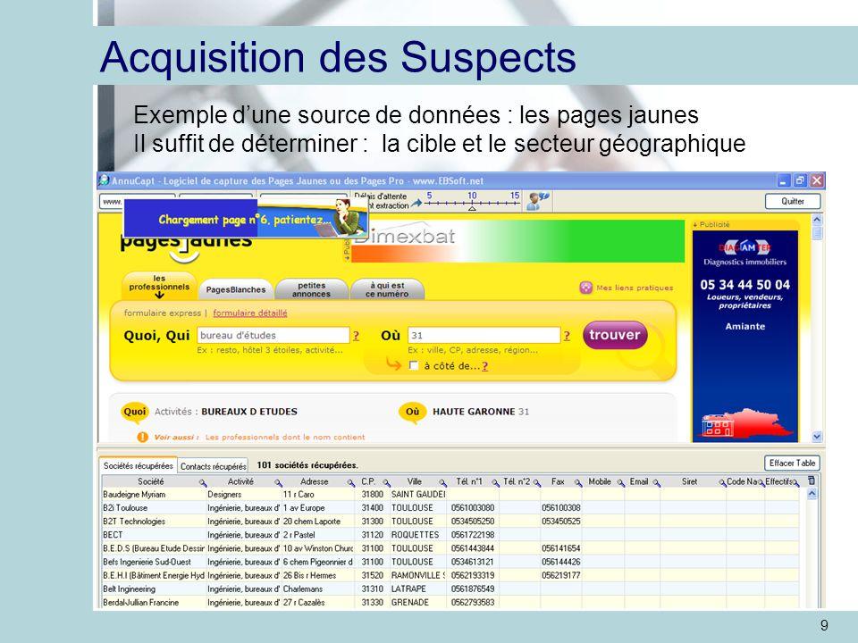 9 Acquisition des Suspects Exemple d'une source de données : les pages jaunes Il suffit de déterminer : la cible et le secteur géographique