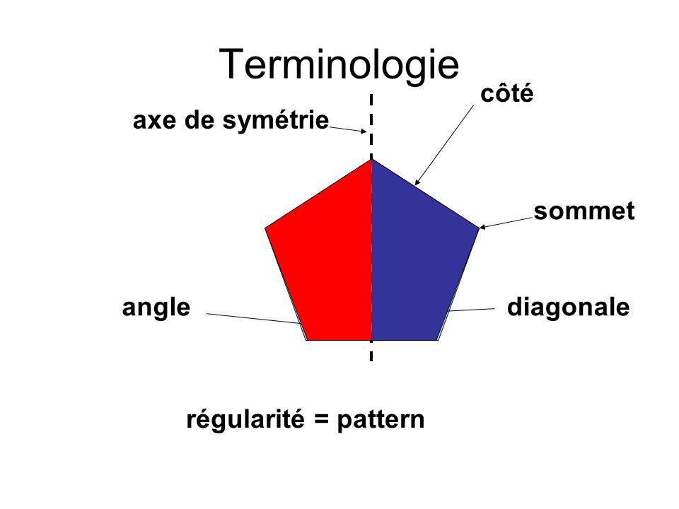 75º 30º Le plus simple polygone, le triangle La somme des angles d'un triangle est toujours égale à 180º 30º + 75º + 75º = 180º