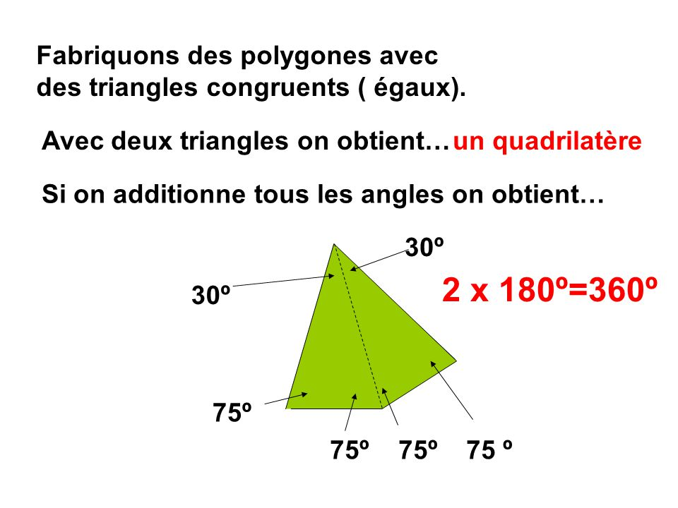2 x 180º=360º Fabriquons des polygones avec des triangles congruents ( égaux).