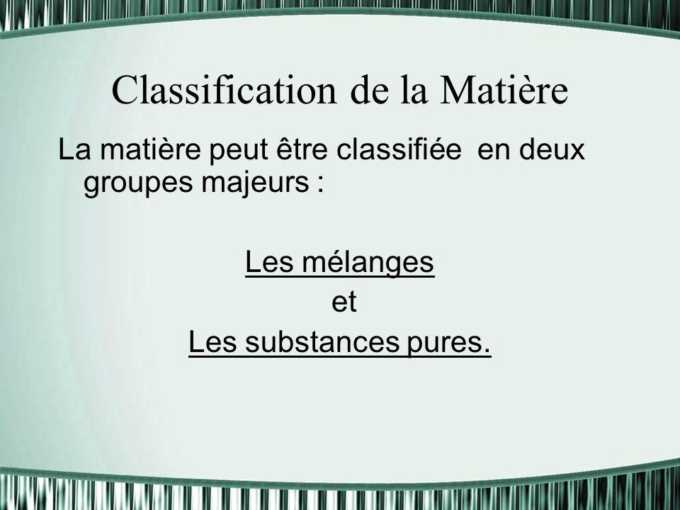 Classification de la Matière La matière peut être classifiée en deux groupes majeurs : Les mélanges et Les substances pures.