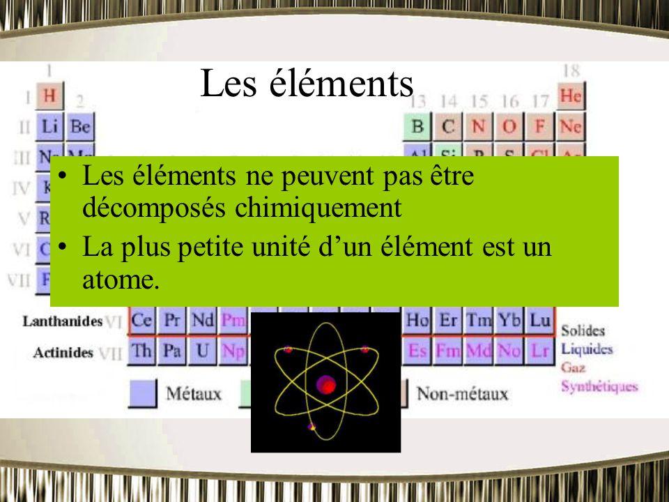 Les éléments Les éléments ne peuvent pas être décomposés chimiquement La plus petite unité d'un élément est un atome.