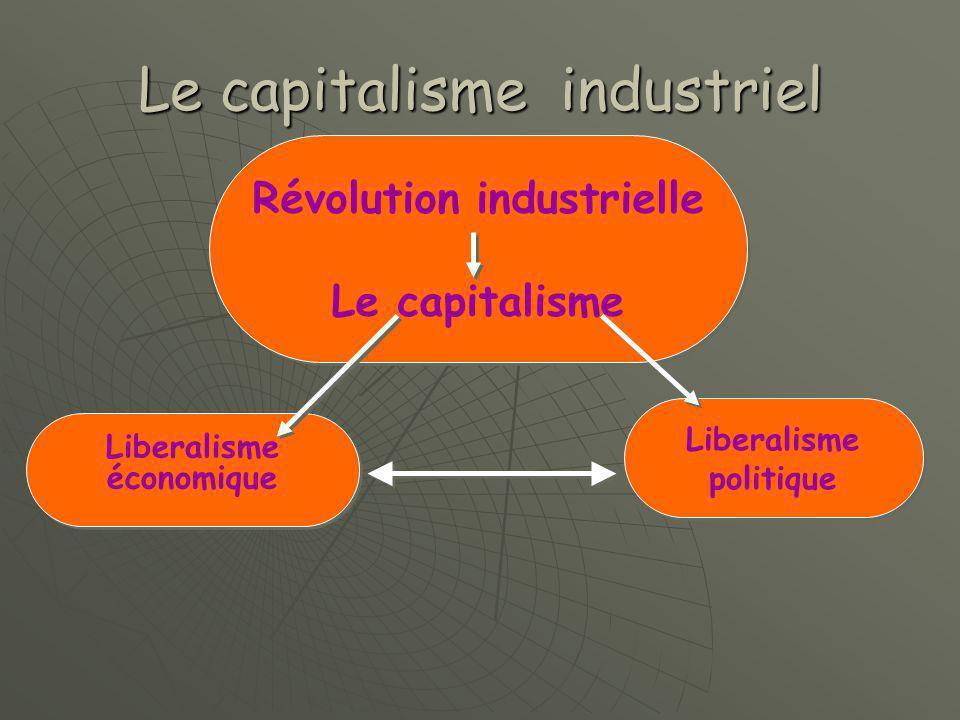 Le capitalisme industriel Liberalisme économique Liberalisme économique Liberalisme politique Révolution industrielle Le capitalisme Révolution indust