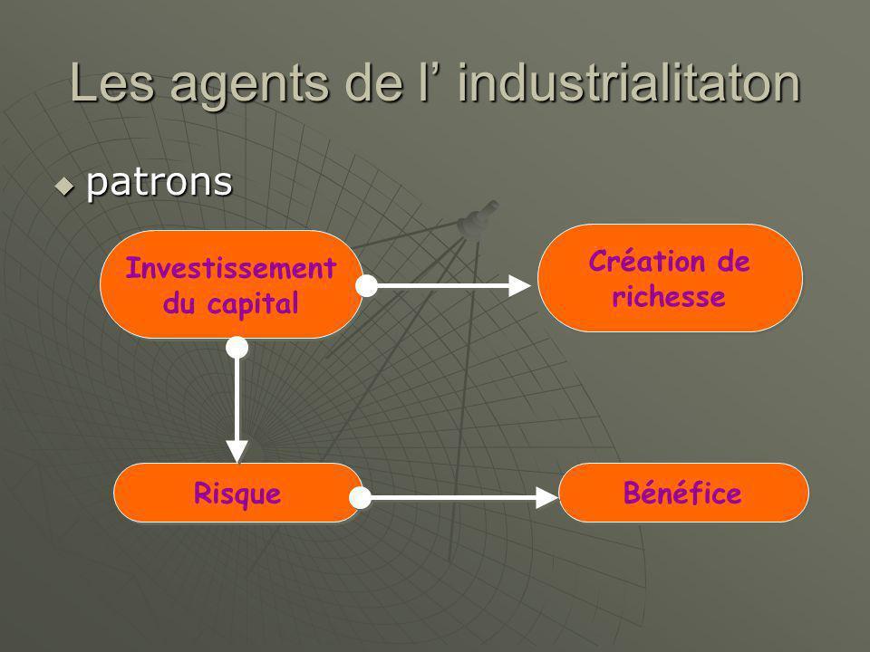  patrons Les agents de l' industrialitaton Investissement du capital Création de richesse Risque Bénéfice