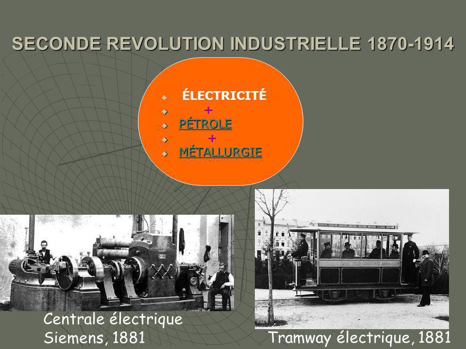 SECONDE REVOLUTION INDUSTRIELLE 1870-1914   ÉLECTRICITÉ   +  PÉTROLE PÉTROLE   +  MÉTALLURGIE MÉTALLURGIE   ÉLECTRICITÉ   +  PÉTROLE PÉTROLE   +  MÉTALLURGIE MÉTALLURGIE Tramway électrique, 1881 Centrale électrique Siemens, 1881 Centrale électrique Siemens, 1881