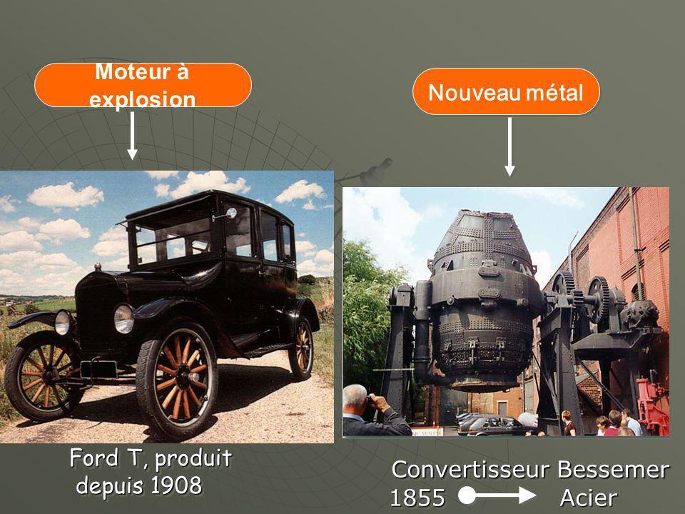Ford T, produit depuis 1908 depuis 1908 Ford T, produit depuis 1908 depuis 1908 Convertisseur Bessemer Convertisseur Bessemer 1855 Acier 1855 Acier Co