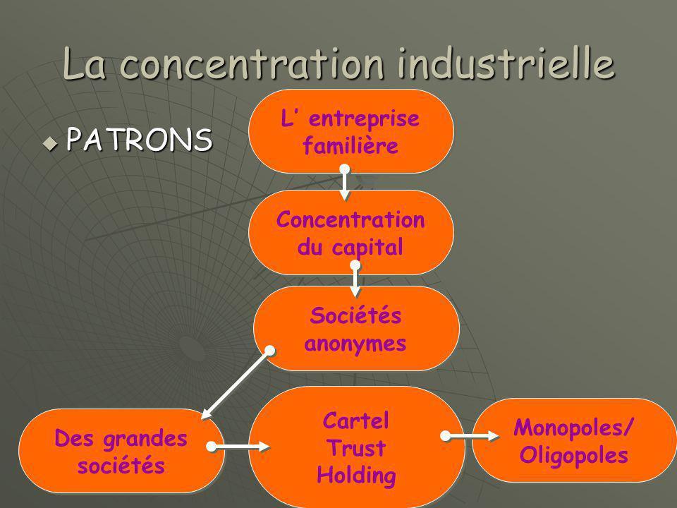 La concentration industrielle  PATRONS Concentration du capital Des grandes sociétés Des grandes sociétés L' entreprise familière Sociétés anonymes M