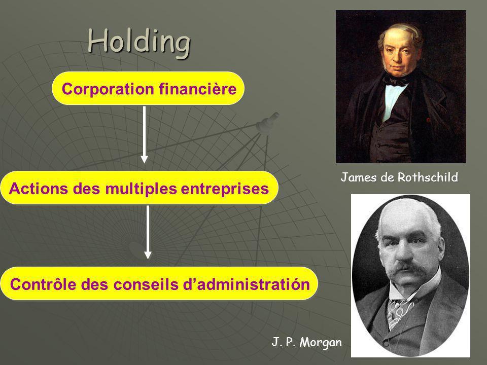 Holding Corporation financière Actions des multiples entreprises Contrôle des conseils d'administratión James de Rothschild J. P. Morgan