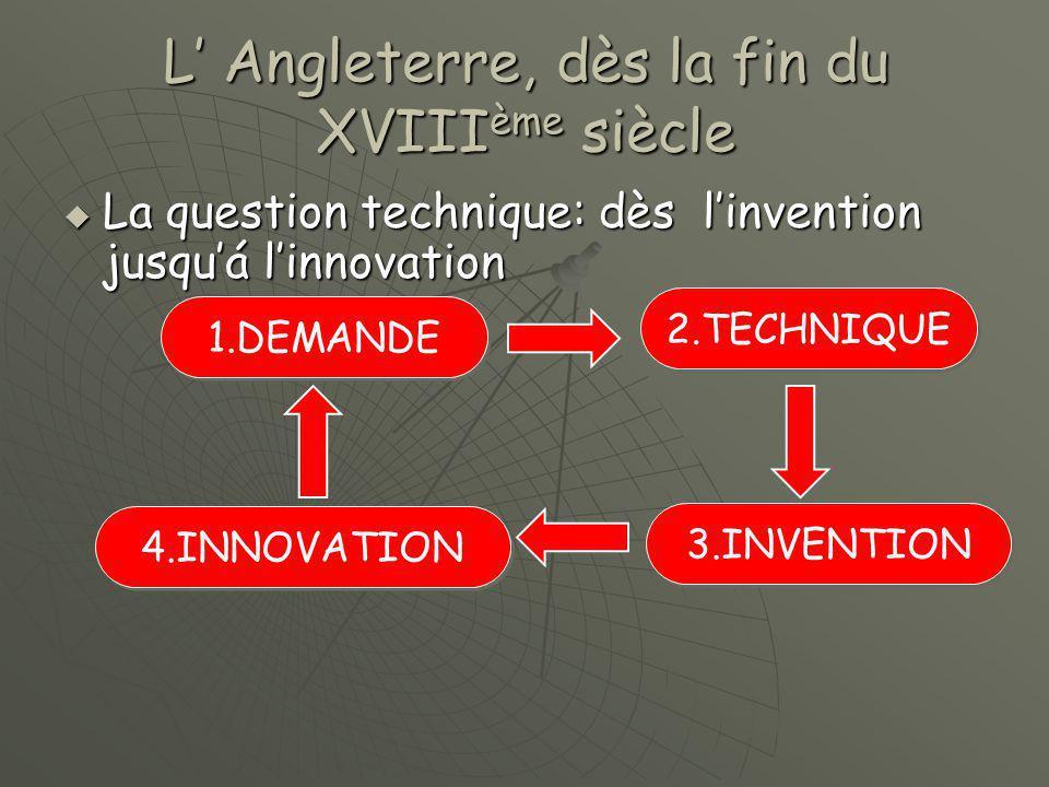 L' Angleterre, dès la fin du XVIII ème siècle  La question technique: dès l'invention jusqu'á l'innovation 1.DEMANDE 2.TECHNIQUE 4.INNOVATION 3.INVEN