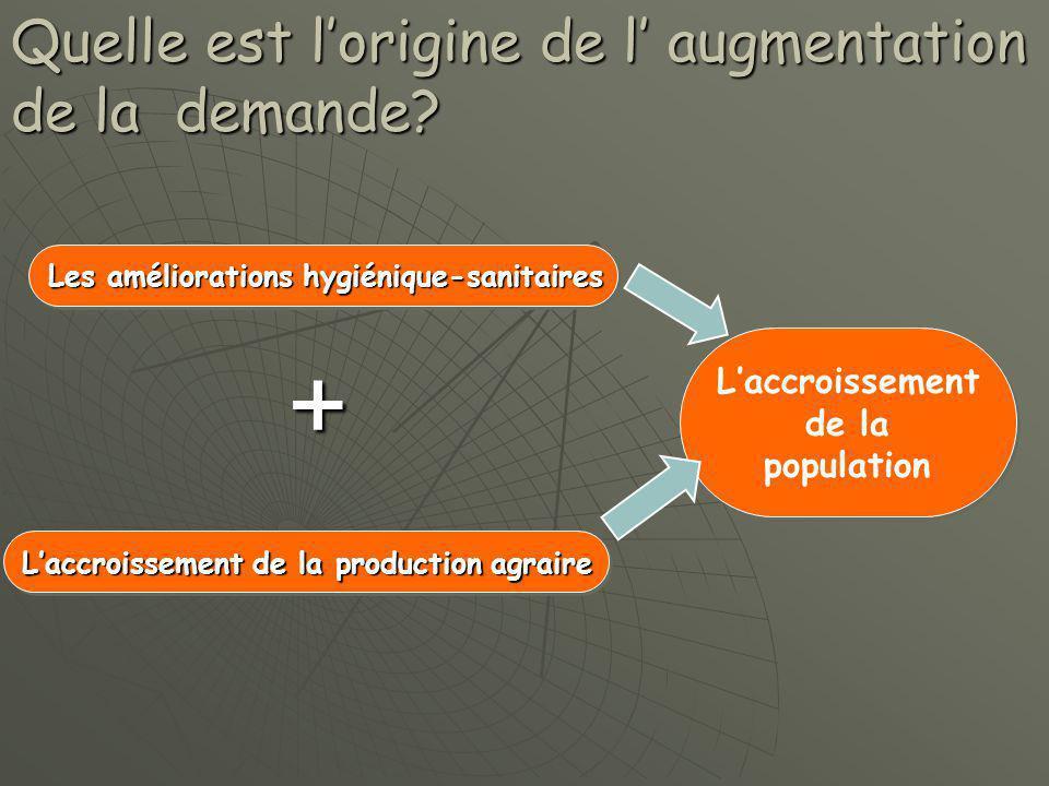 Les améliorations hygiénique-sanitaires L'accroissement de la production agraire L'accroissement de la population L'accroissement de la population + Quelle est l'origine de l' augmentation de la demande?