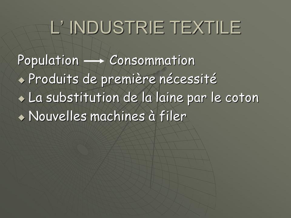 L' INDUSTRIE TEXTILE Population Consommation  Produits de première nécessité  La substitution de la laine par le coton  Nouvelles machines à filer