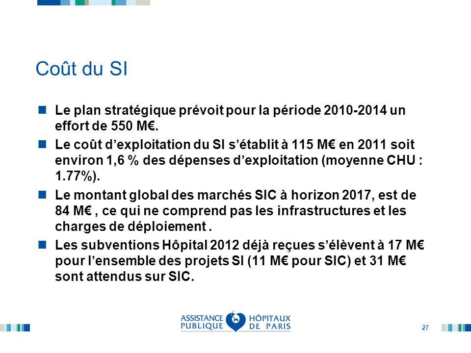 27 Coût du SI Le plan stratégique prévoit pour la période 2010-2014 un effort de 550 M€. Le coût d'exploitation du SI s'établit à 115 M€ en 2011 soit