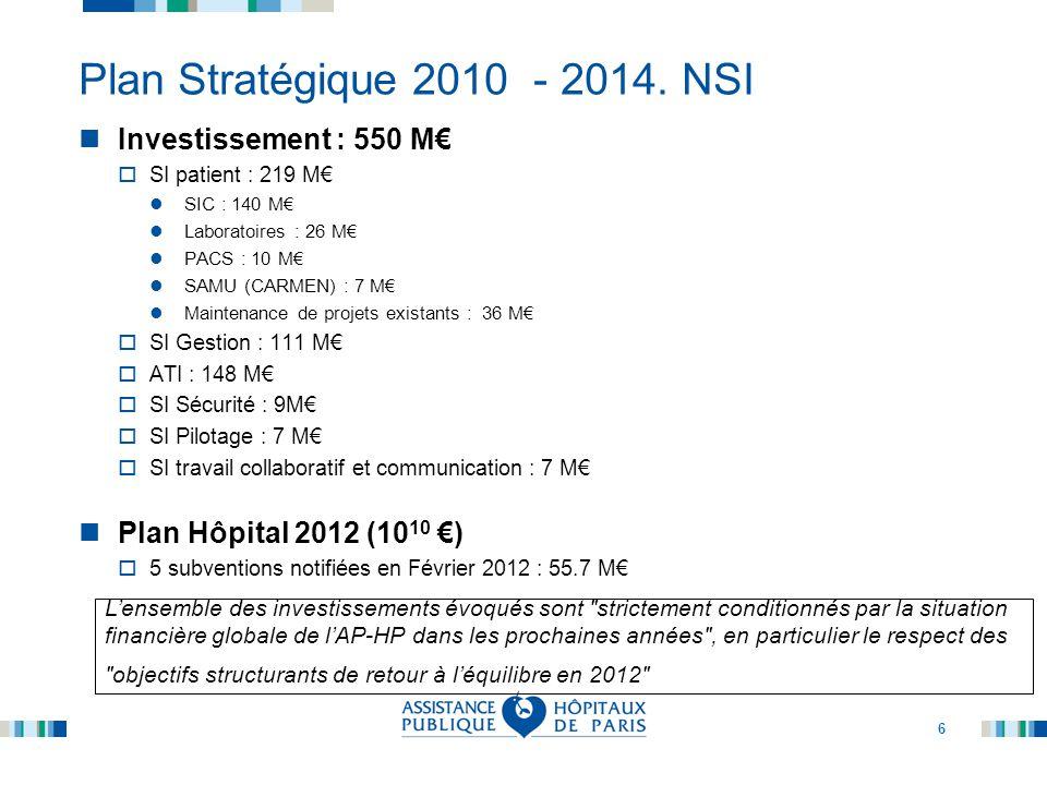 6 Plan Stratégique 2010 - 2014. NSI Investissement : 550 M€  SI patient : 219 M€ SIC : 140 M€ Laboratoires : 26 M€ PACS : 10 M€ SAMU (CARMEN) : 7 M€