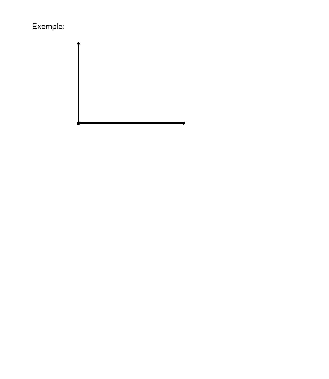 La vélocité est mesuré par la pente de la ligne qui se trouve dans la graphique.