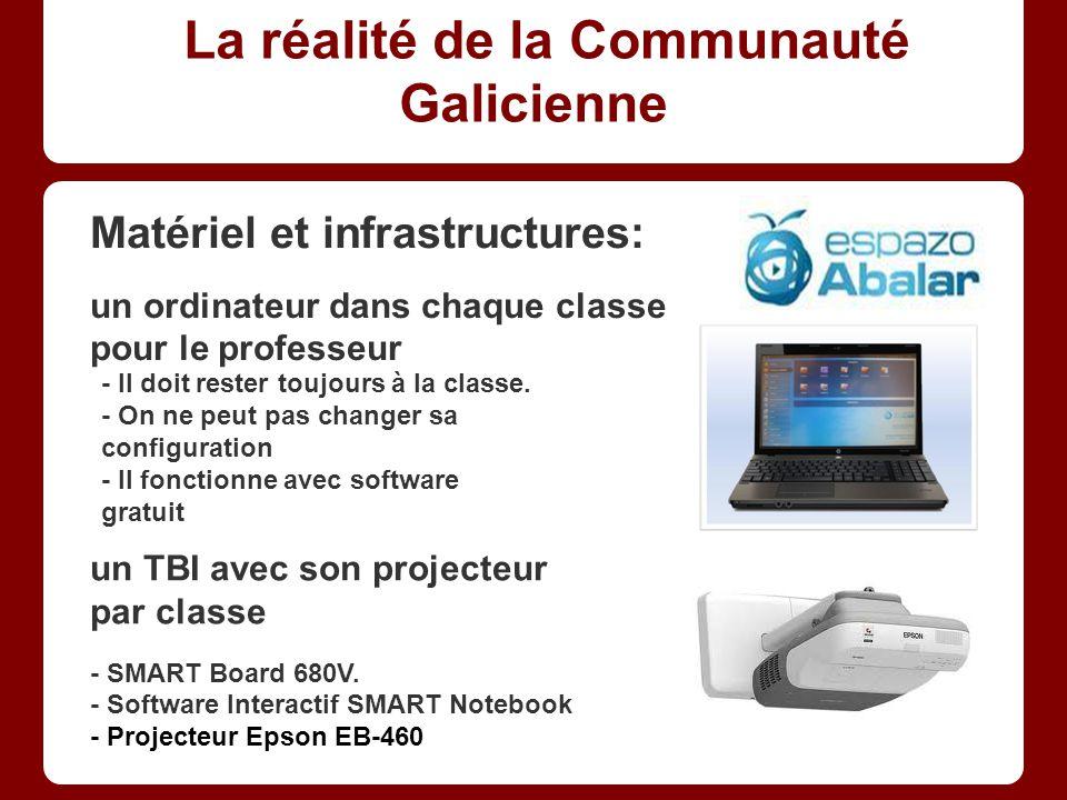 La réalité de la Communauté Galicienne Matériel et infrastructures: un ordinateur dans chaque classe pour le professeur - Il doit rester toujours à la classe.