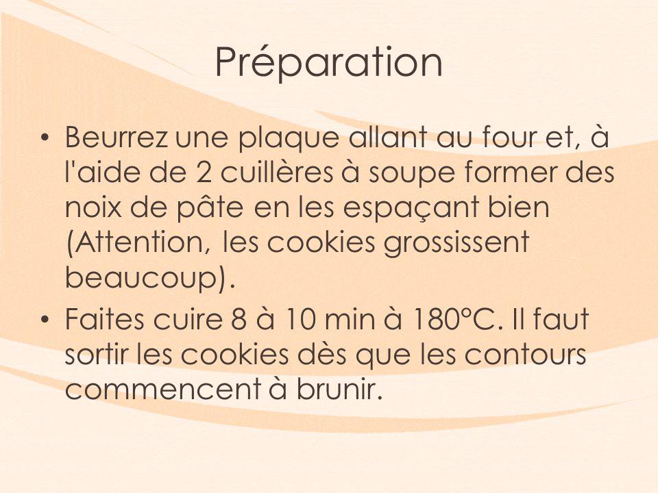 Préparation Beurrez une plaque allant au four et, à l aide de 2 cuillères à soupe former des noix de pâte en les espaçant bien (Attention, les cookies grossissent beaucoup).