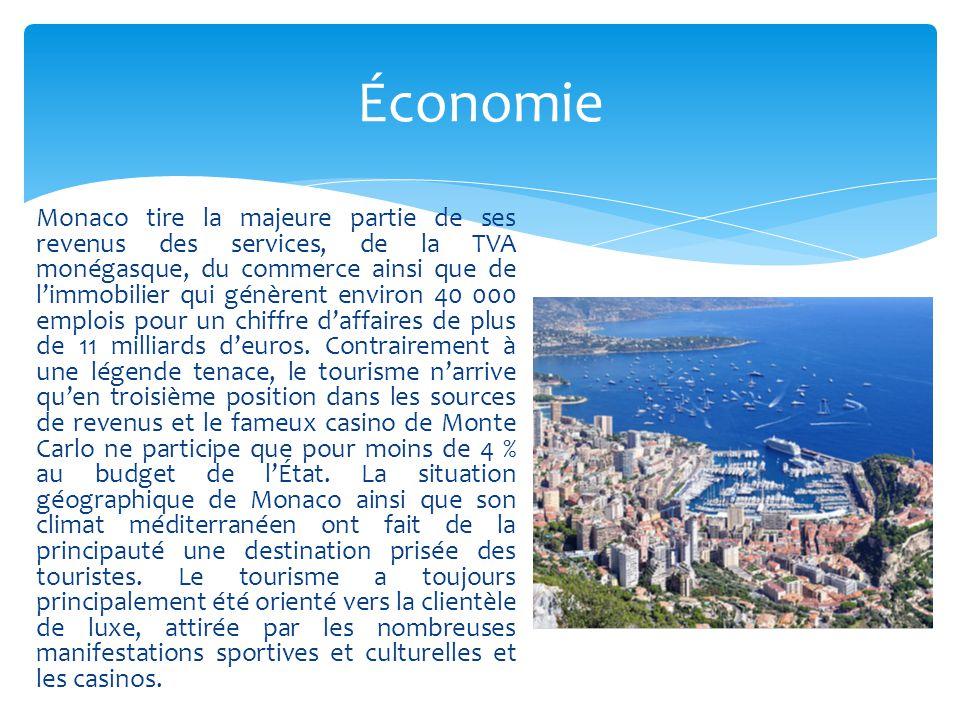 Monaco tire la majeure partie de ses revenus des services, de la TVA monégasque, du commerce ainsi que de l'immobilier qui génèrent environ 40 000 emp