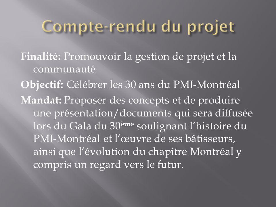 Finalité: Promouvoir la gestion de projet et la communauté Objectif: Célébrer les 30 ans du PMI-Montréal Mandat: Proposer des concepts et de produire une présentation/documents qui sera diffusée lors du Gala du 30 ème soulignant l'histoire du PMI-Montréal et l'œuvre de ses bâtisseurs, ainsi que l'évolution du chapitre Montréal y compris un regard vers le futur.