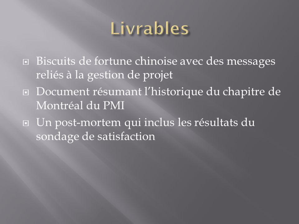  Biscuits de fortune chinoise avec des messages reliés à la gestion de projet  Document résumant l'historique du chapitre de Montréal du PMI  Un po
