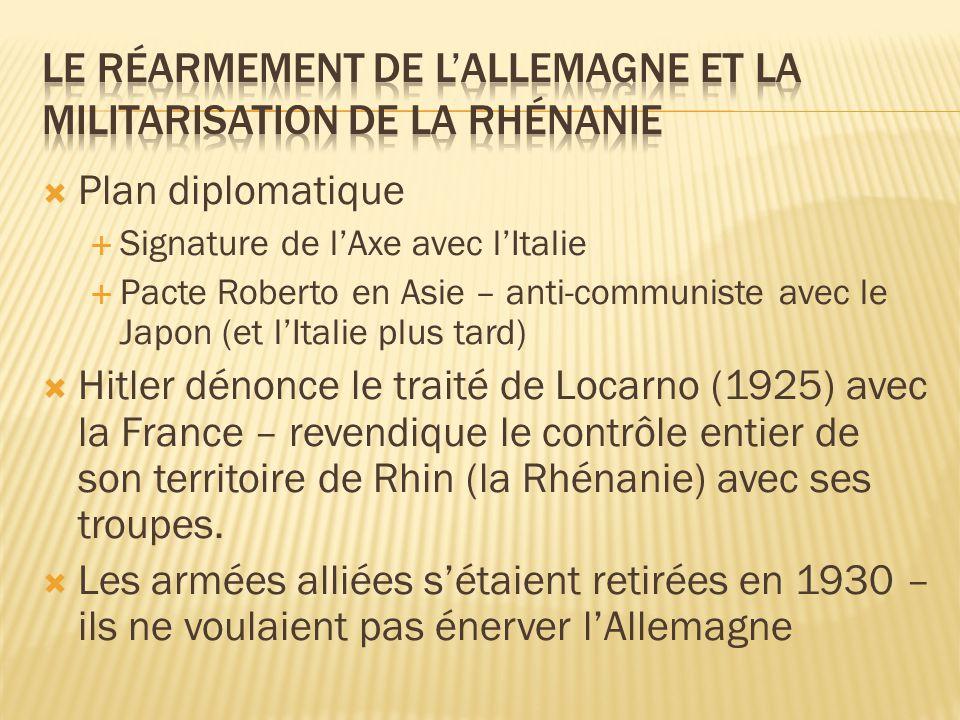  Plan diplomatique  Signature de l'Axe avec l'Italie  Pacte Roberto en Asie – anti-communiste avec le Japon (et l'Italie plus tard)  Hitler dénonce le traité de Locarno (1925) avec la France – revendique le contrôle entier de son territoire de Rhin (la Rhénanie) avec ses troupes.