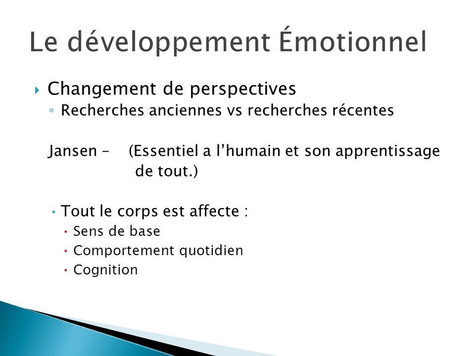  Changement de perspectives ◦ Recherches anciennes vs recherches récentes Jansen – (Essentiel a l'humain et son apprentissage de tout.) Tout le corps est affecte : Sens de base Comportement quotidien Cognition