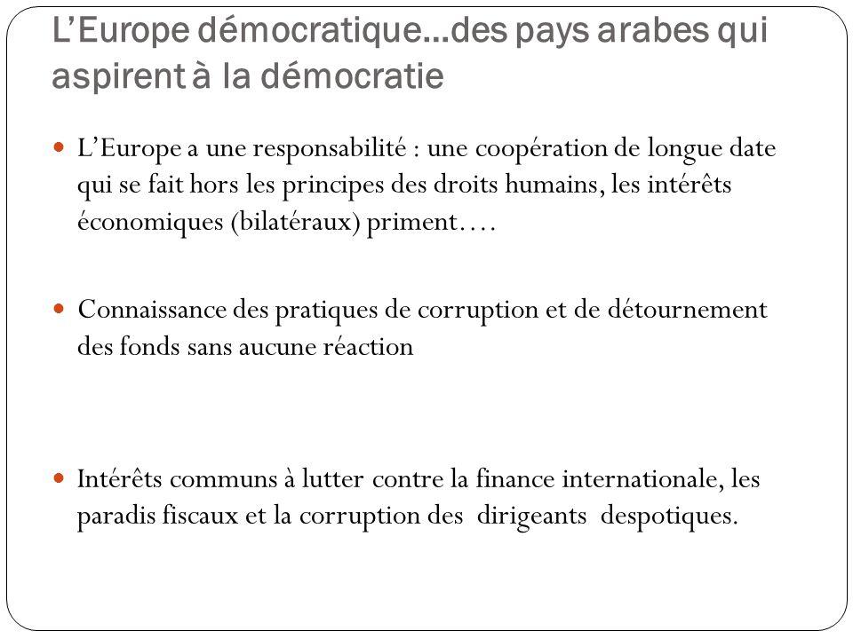 L'Europe démocratique…des pays arabes qui aspirent à la démocratie L'Europe a une responsabilité : une coopération de longue date qui se fait hors les principes des droits humains, les intérêts économiques (bilatéraux) priment….