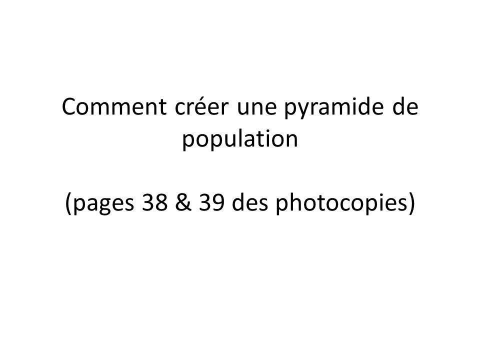 Comment créer une pyramide de population (pages 38 & 39 des photocopies)