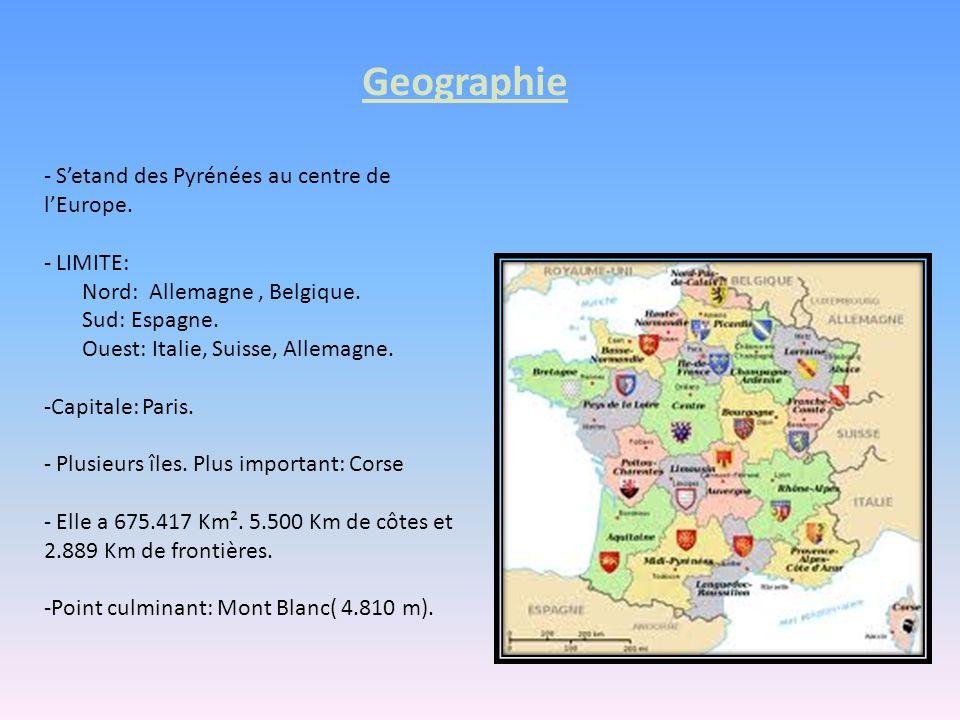 Geographie - S'etand des Pyrénées au centre de l'Europe. - LIMITE: Nord: Allemagne, Belgique. Sud: Espagne. Ouest: Italie, Suisse, Allemagne. -Capital