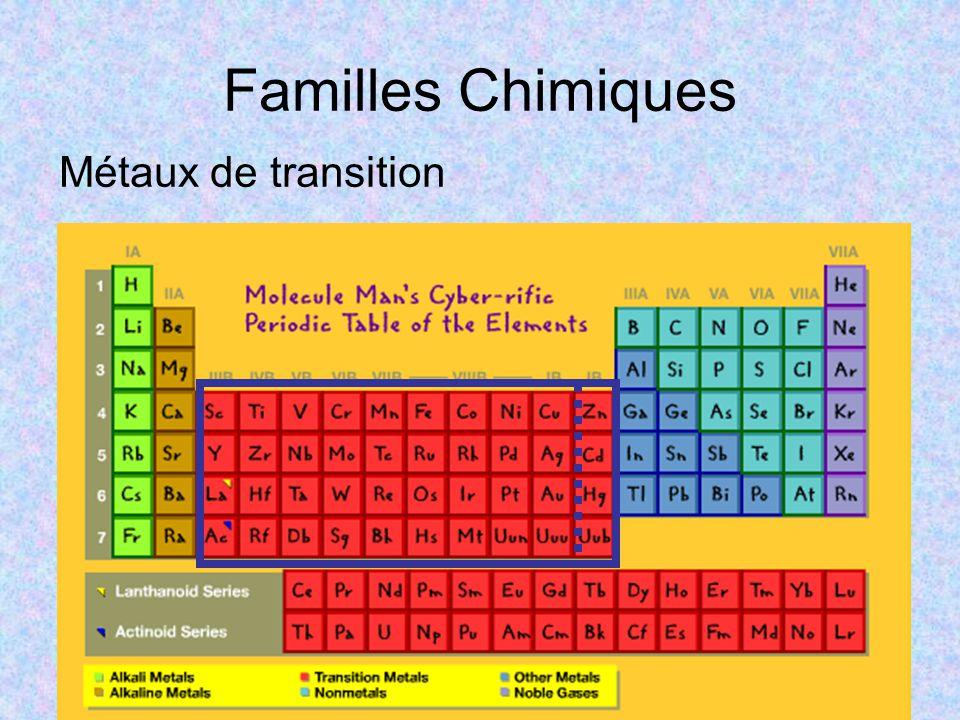 Métaux de transition Familles Chimiques