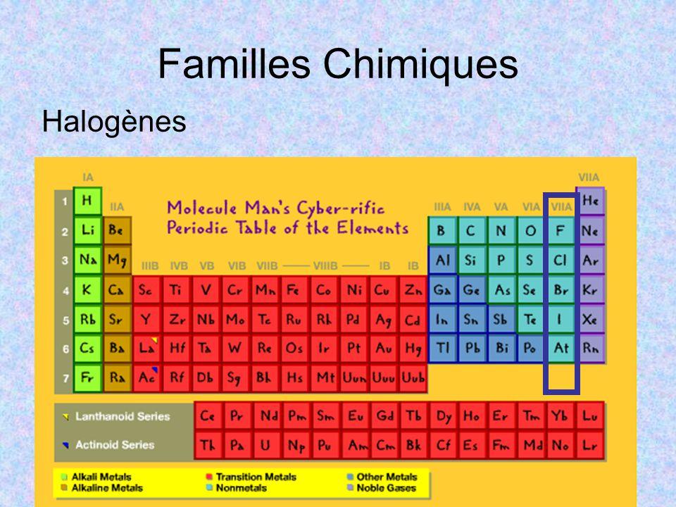 Halogènes Familles Chimiques