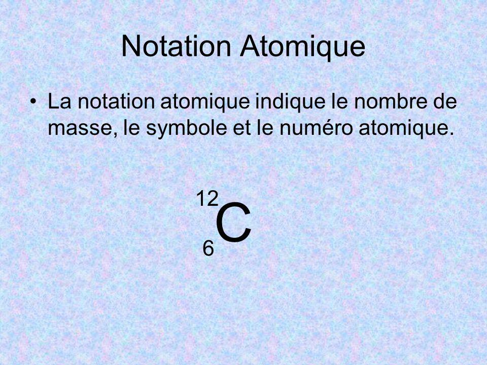 Notation Atomique La notation atomique indique le nombre de masse, le symbole et le numéro atomique. C 12 6