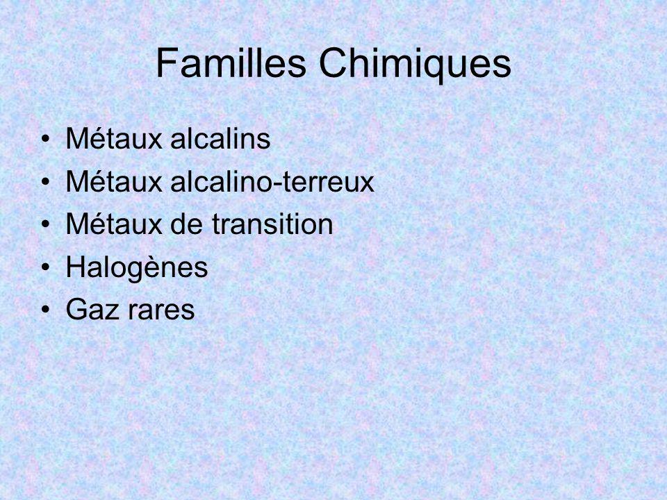 Familles Chimiques Métaux alcalins Métaux alcalino-terreux Métaux de transition Halogènes Gaz rares