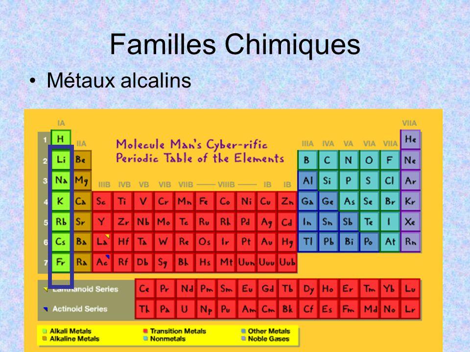 Métaux alcalins Familles Chimiques