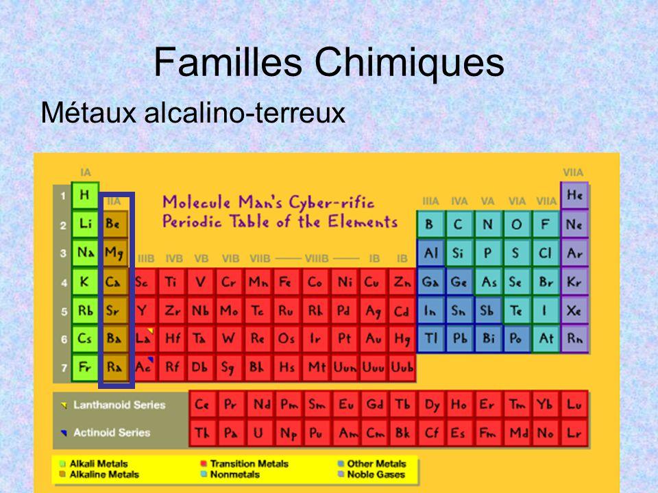 Métaux alcalino-terreux Familles Chimiques