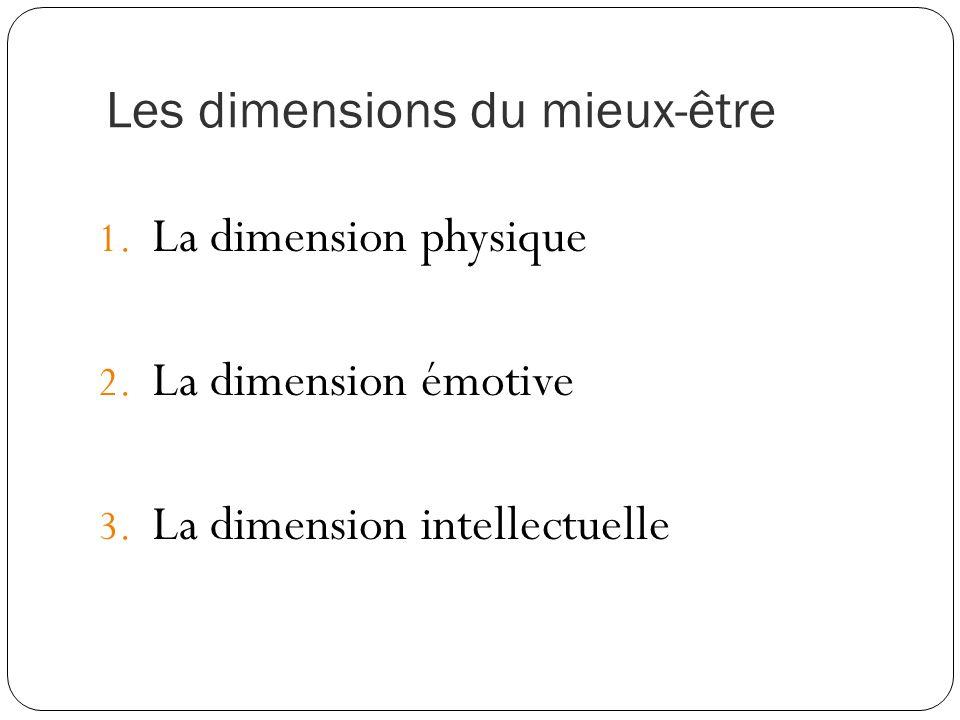 Les dimensions du mieux-être 4.La dimension spirituelle 5.