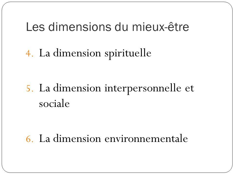 Les dimensions du mieux-être 4. La dimension spirituelle 5.