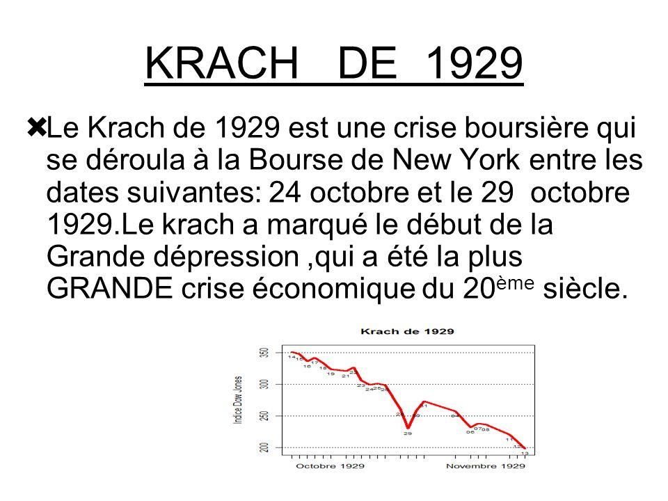KRACH DE 1929  Le Krach de 1929 est une crise boursière qui se déroula à la Bourse de New York entre les dates suivantes: 24 octobre et le 29 octobre