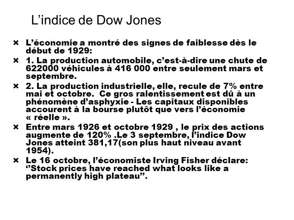 Indice Dow Jones Pendant le krach de 1929 Le jeudi 24 octobre (jeudi noir) a marqué la première vraie panique.