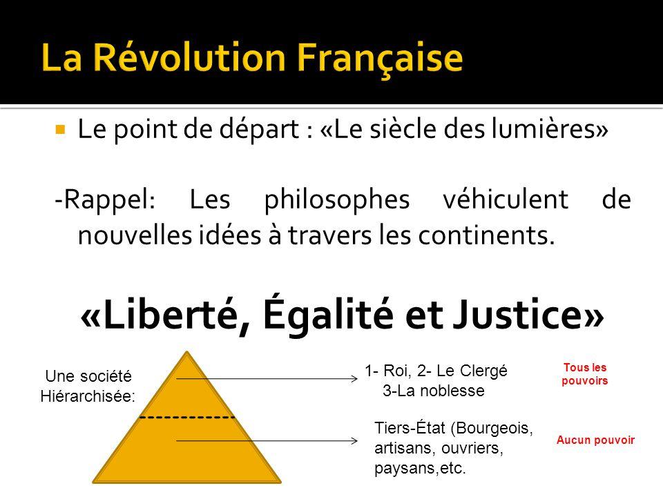  Le point de départ : «Le siècle des lumières» -Rappel: Les philosophes véhiculent de nouvelles idées à travers les continents.