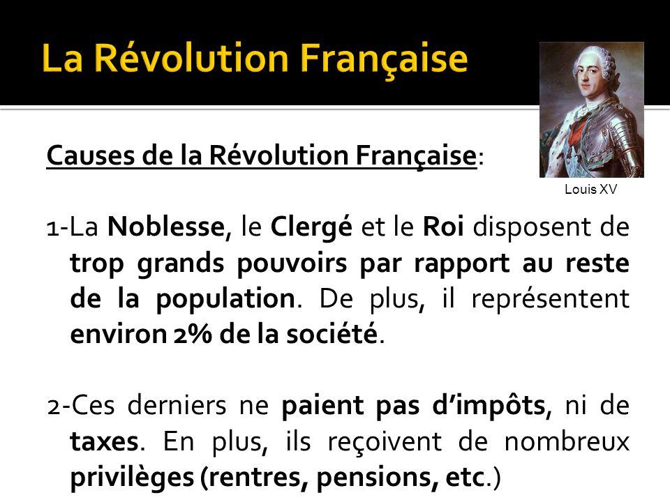 Causes de la Révolution Française: 1-La Noblesse, le Clergé et le Roi disposent de trop grands pouvoirs par rapport au reste de la population.