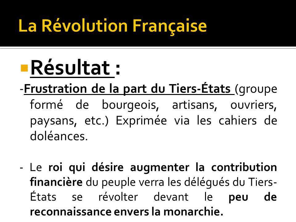  Résultat : -Frustration de la part du Tiers-États (groupe formé de bourgeois, artisans, ouvriers, paysans, etc.) Exprimée via les cahiers de doléances.