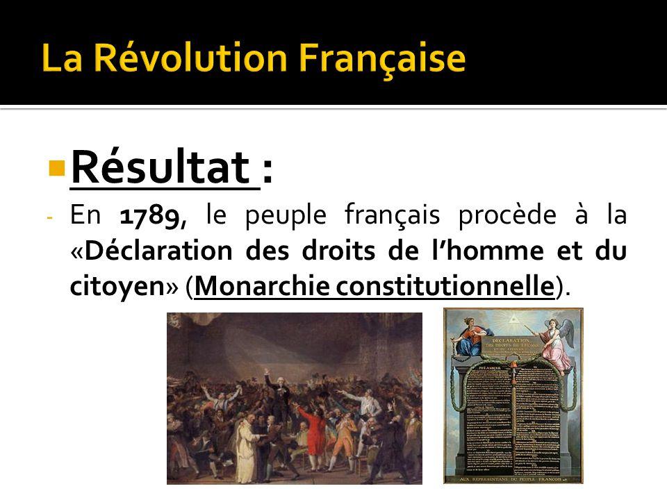 Résultat : - En 1789, le peuple français procède à la «Déclaration des droits de l'homme et du citoyen» (Monarchie constitutionnelle).
