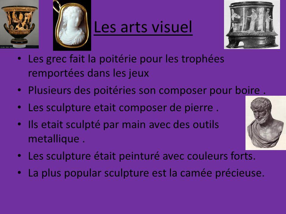 Les artistes fameux Agelades était un sculpteur.Apelles était un peintre.