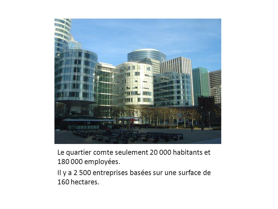 Le quartier comte seulement 20 000 habitants et 180 000 employées. Il y a 2 500 entreprises basées sur une surface de 160 hectares.