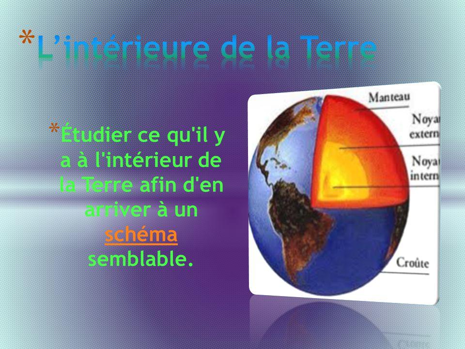 * Étudier ce qu il y a à l intérieur de la Terre afin d en arriver à un schéma semblable. schéma