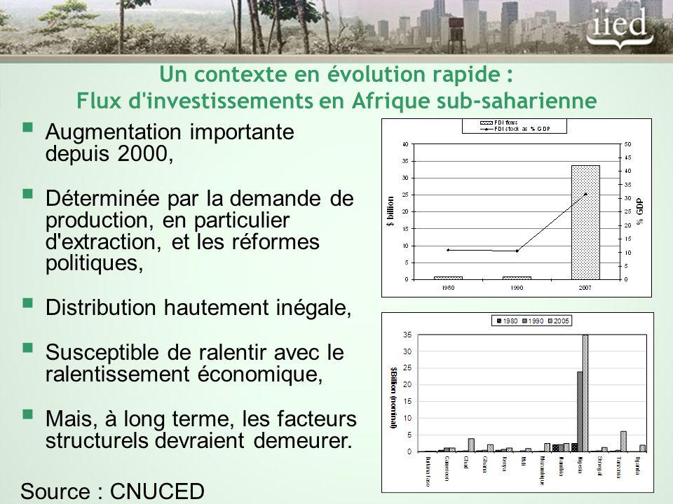 Un contexte en évolution rapide : Flux d'investissements en Afrique sub-saharienne  Augmentation importante depuis 2000,  Déterminée par la demande